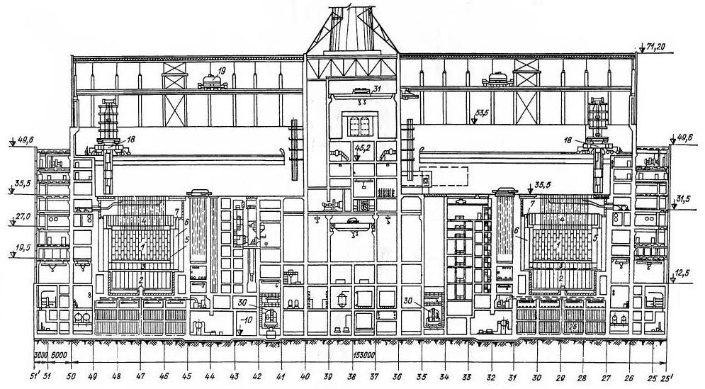 отделению АЭС с РБМК-1000,